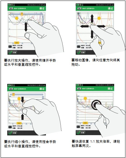 DSX-5000等基于Versiv平台的测试仪如何使用触摸屏?