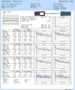 工程管理:智能建筑竣工技术资料的验收标准如下