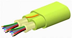 未来多模光纤以确定命名为OM5,OM5标准是什么?