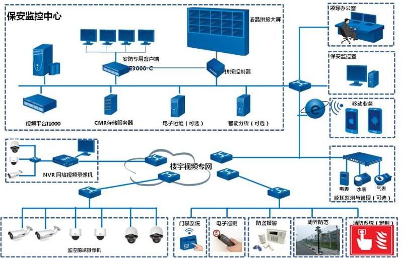 MPTL模块插头端接链路的适用类型以及测试验收解决方案