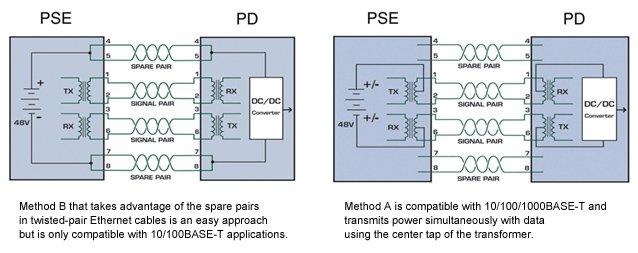 DSX-5000新功能:直流电阻不平衡测试:为您的PoE系统提供简单而经济的保证
