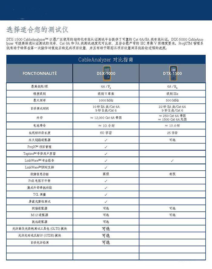 DSX-5000与DTX-1500参数对比
